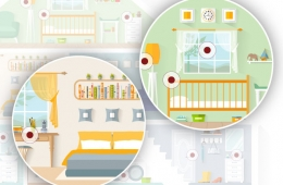 Childproofing Your Bedrooms