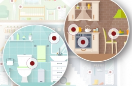 Childproofing the Kitchen and Bathroom